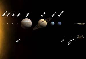 The New Solar System ~ August 24, 2006 8 Planets and 3 ...