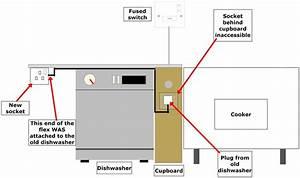 Dishwasher Socket