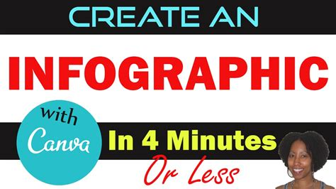 how to create infographics in minutes canva