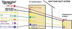 Heat Pump T Stat Wiring