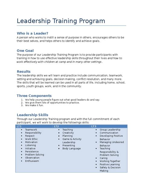 leadership training program manual leadership