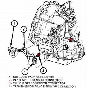 2003 Dodge Neon Speedometer Interior Problem 2003 Dodge