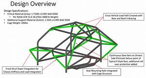 Roll Cage Design    Theory Discussion - Page 2