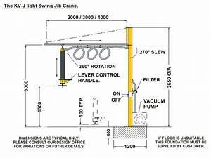 Liftmate Vacuum Tube Lifters For Manual Handling