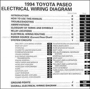 1992 Toyota Paseo Radio Wiring Diagram Wiring Diagram Schema Wake Energy Wake Energy Atmosphereconcept It