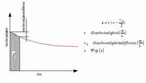 Fläche Unter Graph Berechnen : wie man die flugbahn von einer gewehrkugel berechnet mit ~ Themetempest.com Abrechnung