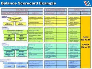 Nonprofit Budget Template Excel Balanced Scorecard 26042014