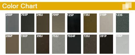 aluminium security interior door design prices  philippines buy aluminium doorsecurity