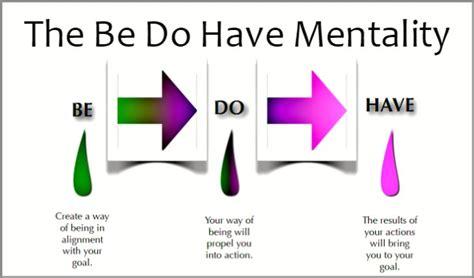 coaching model     mentality