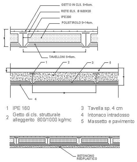 Tecnica Delle Costruzioni Dispense Solaio In Acciaio E Laterizio Dwg