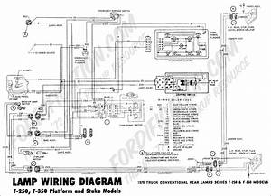 6 Best Images Of Lamp Wiring Diagram 1995 Ford F-350 Diesel