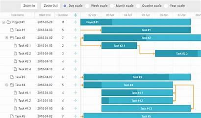 Zooming Performance Zoom Gantt Sample Check Boosting