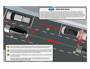 Ford Demonstrates New Active Park Assist