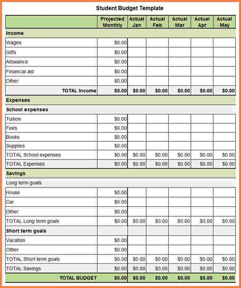 student budget spreadsheet excel spreadsheets group