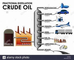 Diagram Showing Fractional Distillation Crude Oil