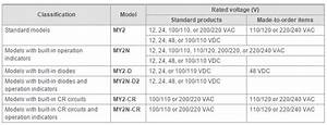 Omron My2n General Relay In Whole Series Voltage