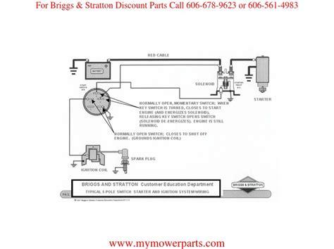 G1 Starter Wiring Diagram by Ignition Wiring Basic Wiring Diagram Briggs Stratton