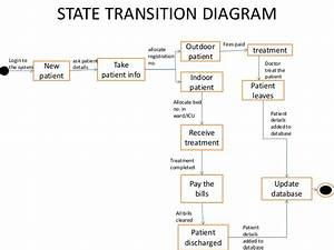 Patient Record Management System S E  Diagrams