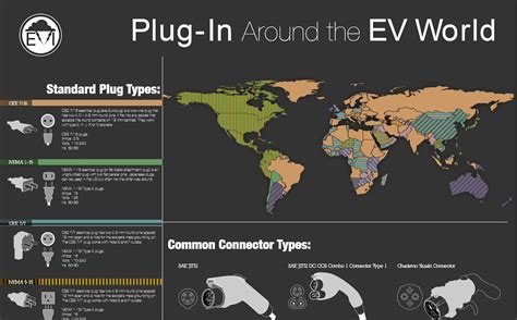 All The Electric-car Charging Connectors In One Great Big