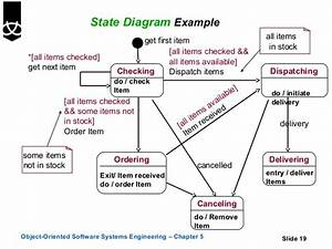 5 State Diagrams
