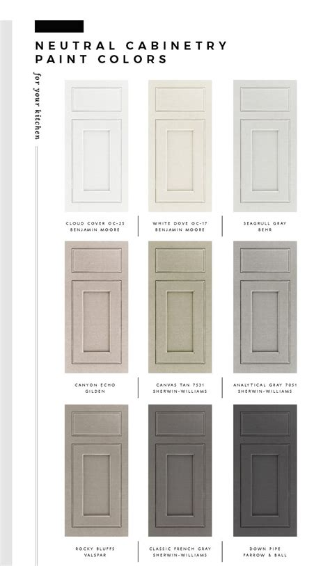 Favorite Kitchen Cabinet Paint Colors by My Favorite Paint Colors For Kitchen Cabinetry Room For