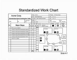 10 awesome standard work instructions excel template With standard work instructions excel template