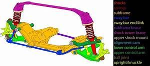 U0026quot Future U0026quot  Drift Car Discussion  All Of The Miatas   Drifting
