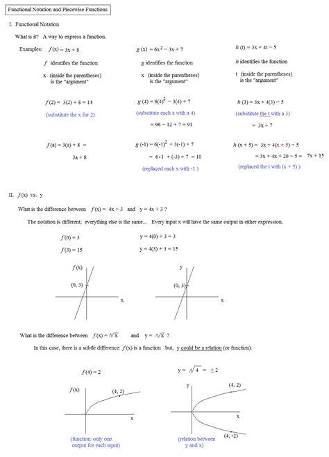 Function Notation Practice Worksheet Free Worksheets