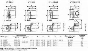 Grundfos Up15 25 Hp Stainless Steel Circulator Pump
