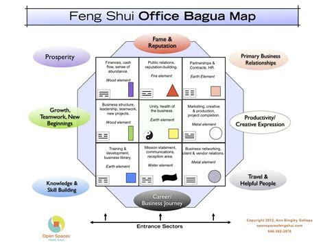 Feng Shui Bedroom Office feng shui office bagua map by expert bingley gallops