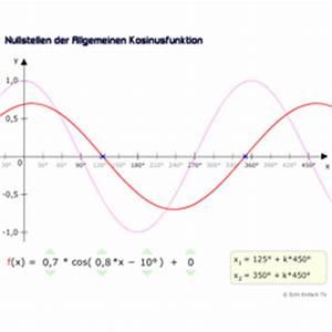 Sinusfunktion B Berechnen : lektion tri08 trigonometrische gleichungen matheretter ~ Themetempest.com Abrechnung
