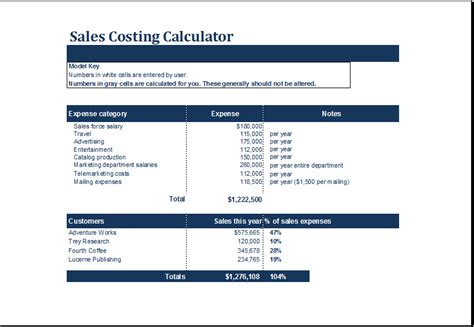 sales commission  costing calculators templates excel