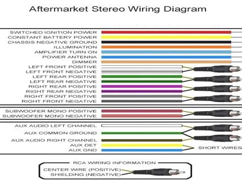 Pioneer Car Stereo Wiring Harness Diagram Forums