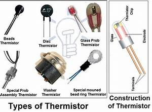 Types Of Thermistor