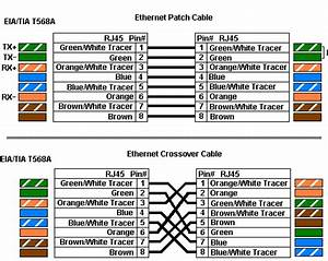 Utp Cable Color Code Standard