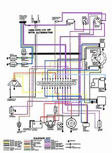 Mercury Outboard Harness Wiring Diagram