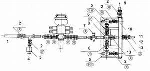 Choke And Kill Manifold U2014dongfang Petroleum Machinery