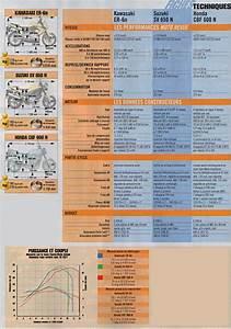 Carnet Entretien Peugeot 2008 : afficher le sujet fiche technique d taill e des er6 ~ Gottalentnigeria.com Avis de Voitures