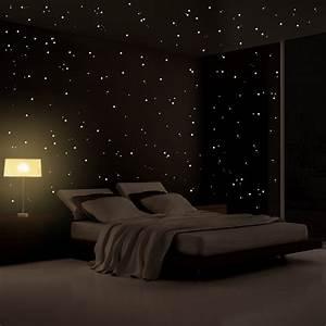 Sternenhimmel Fürs Schlafzimmer : sternenhimmel im schlafzimmer ~ Michelbontemps.com Haus und Dekorationen