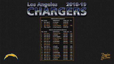 Denver Broncos Desktop Background 2018 2019 Los Angeles Chargers Wallpaper Schedule
