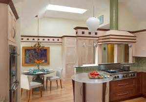 renovation ideas for kitchen deco interior designs and furniture ideas