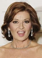 Stephanie Beacham – Timeline featuring TV shows and other ...