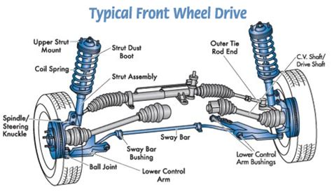 car suspension system midas of south florida steering suspension