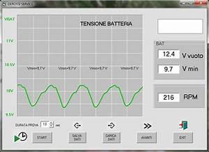 Baisse De Tension : testeur de compression mm105 autotechnique ~ Carolinahurricanesstore.com Idées de Décoration