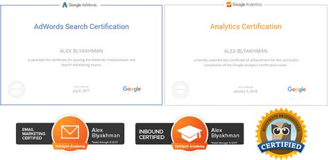free marketing certifications review of analytics adwords hubspot and