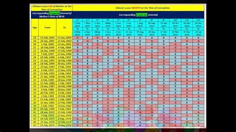 remarkable chinese calendar gender printable blank calendar template