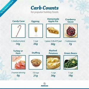 Carb Counts Holiday Recipes Homemade Candies Food