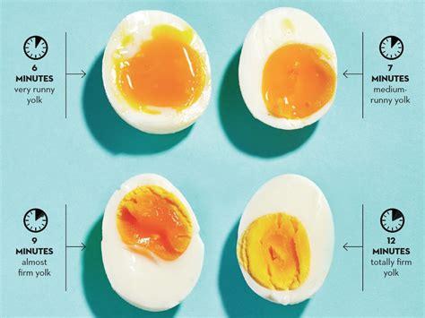 The Best-Ever Soft Boiled Egg   Chatelaine