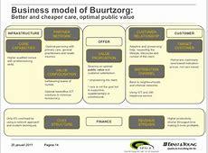 Jos de Blok, the Founder of Buurtzorg, Speaks of His