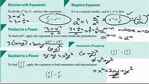 Business Calculus - Algebra Review